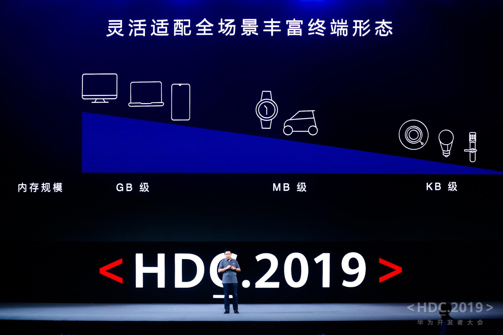 Huawei Yeni İşletim Sistemi HarmonyOS'u Tanıttı